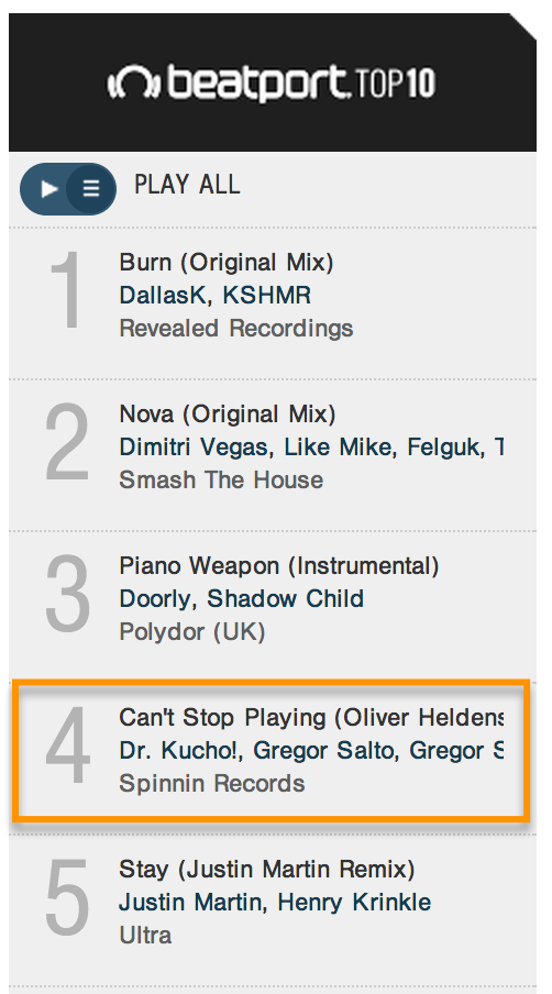 Can't Stop Playing in den Beatport-Charts