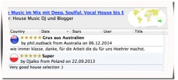 internationale-rezensionen-itunes-store