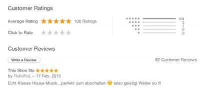 The show fits als Bewertung bei iTunes